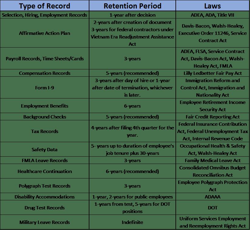 burr chart 1
