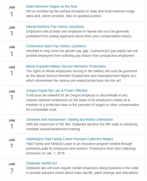 Whats New In Hr Burr Consulting Llc